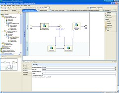 TIBCO Business Studio - modeling mode