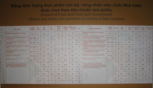 Bang phan phoi - history