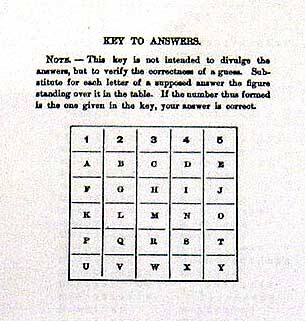 key-to-answers