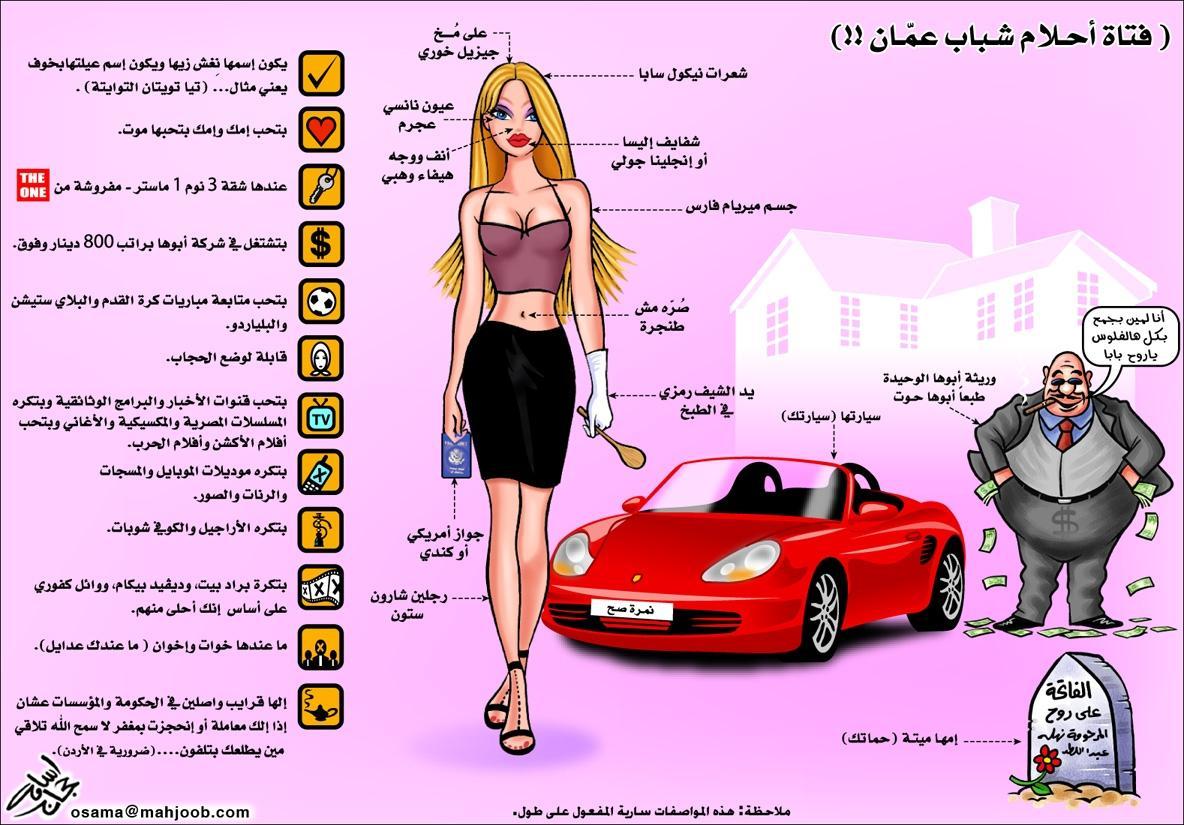 Banat Al Arab