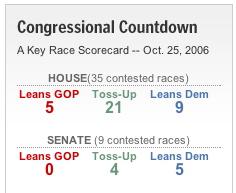 wapo-congressionalcountdown-061025.jpg.jpg