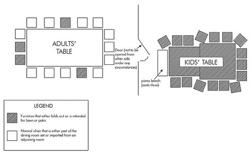Age-Biased Thanksgiving Seating Chart