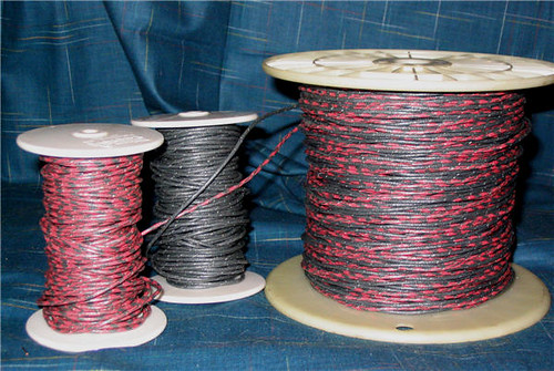 Basket folie textile madness - Bobine fil electrique ...
