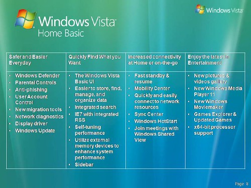 Windows_Vista_SKU_Line-up_field_ready