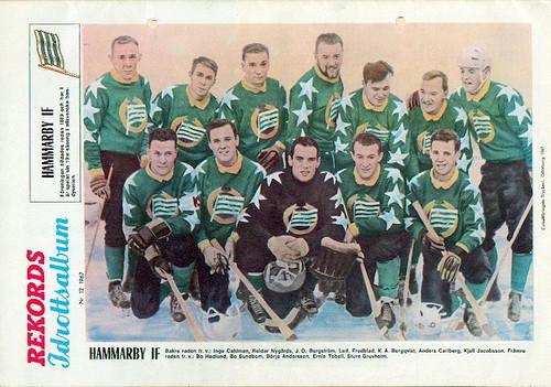 Hammarby IF 1967
