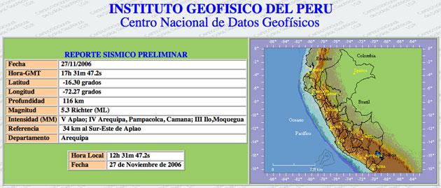 Mapa IGP