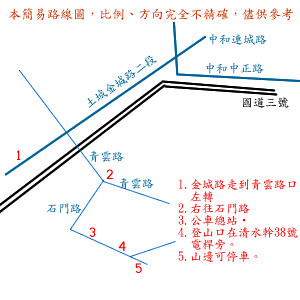 20070708CarMap