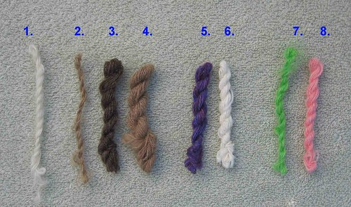 Micro-skeins