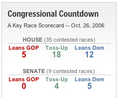 Congressional Countdown