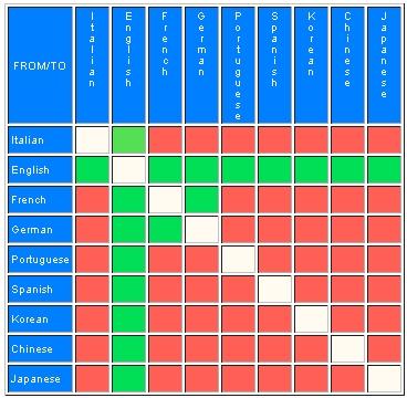 PLugin Chart