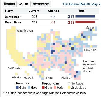 NYT House Election results map 11-30 pm
