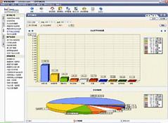 家庭理财软件