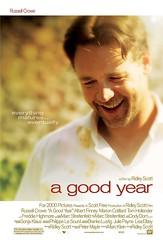 'Un buen año' de Ridley Scott