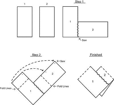 Poncho Chart