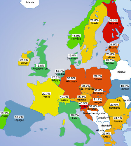 Firefox market share in Europe, per XitiMonitor