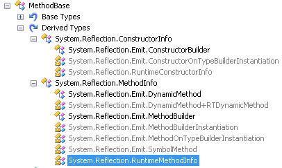 MethodBase Hierarchy