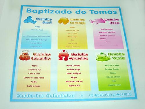 Placard Tema Ursinho Azul