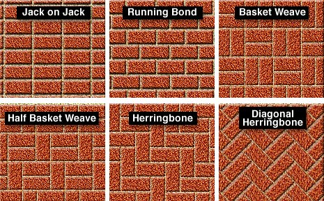 Find a Masonry Contractor: Brick Paver Design Patterns