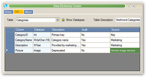 Jon Galloway - [Tool] Data Dictionary Creator - Rapid Database