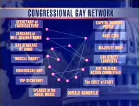 Gaynetwork