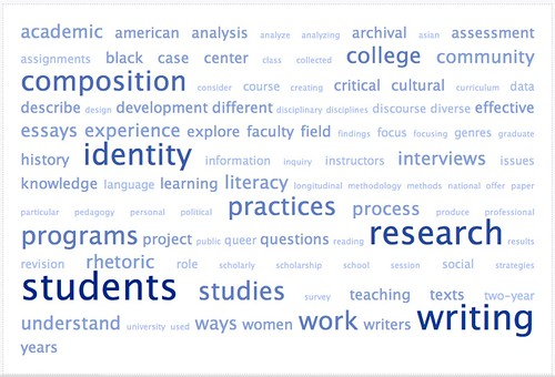 Tagcloud for Area Cluster 105 (Research)