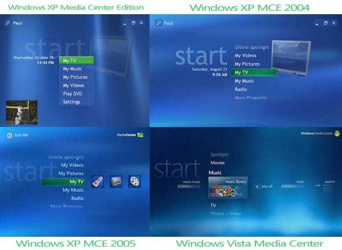 Windows Media Center history