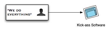 process-conway-flat.jpg