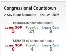WaPo's Congressional Countdown