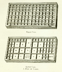 Illustration of type case drawers