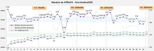 maraton_atenas
