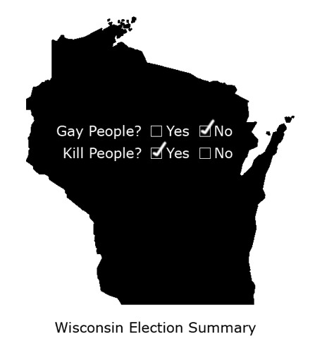 Wisconsin Election Summary