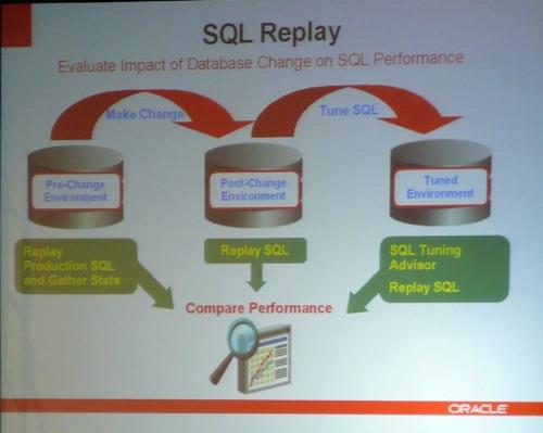 SQL.Replay