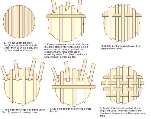 how to lattice your pie top