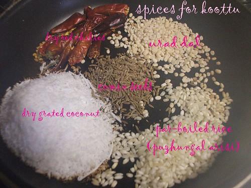 easy recipe chayote squash koottu