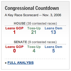 congresscountdown-061103.jpg