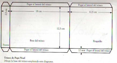 plantilla base trineo