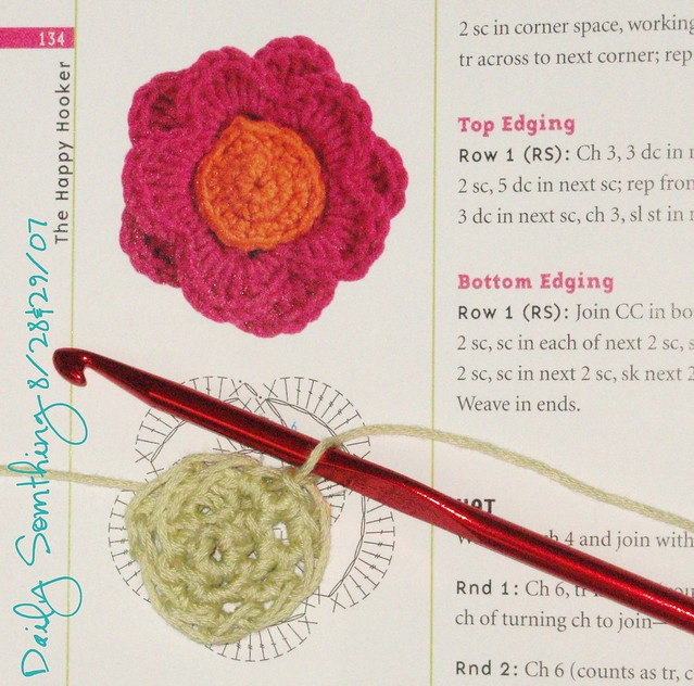 Yarn String Loop Knitting: How to Finger Knit and Crochet | eHow.com