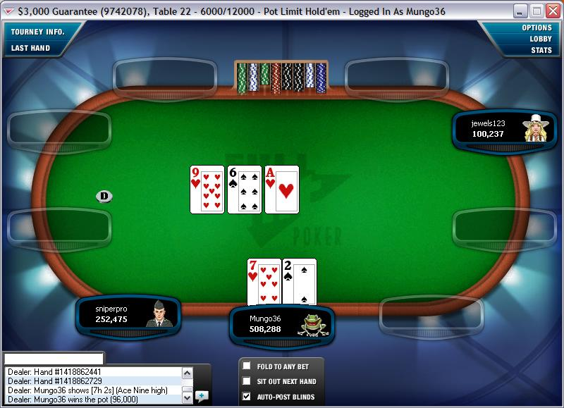 See them fold to the cbet with the hammer at final table