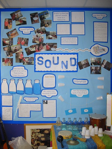 Classroom Display Ideas Ks2 ~ Sound display classroom displays
