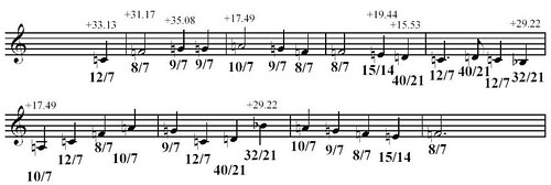 Melody_1_5-limit_transpose_8-7