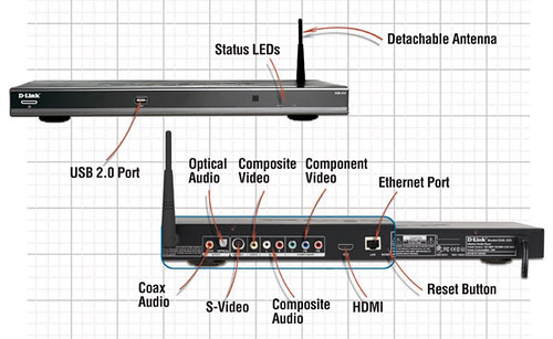 DSM-520 Wireless HD Media Player