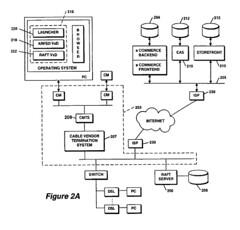 US Patent 7,017,188
