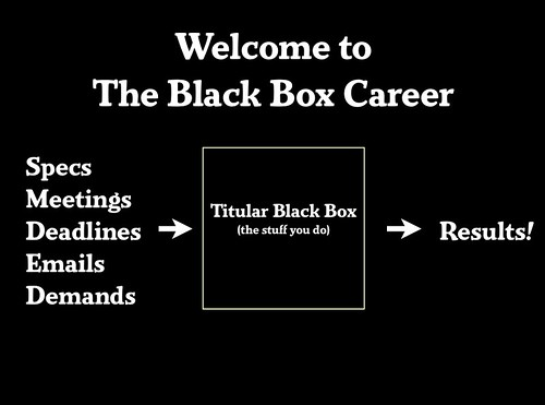 No one (except you) cares what happens inside The Black Box
