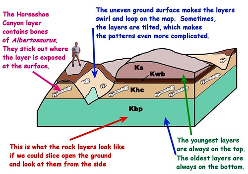 Pic2_rock_layers