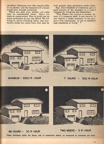 Radioactive debris decay rate