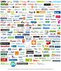 Web 2.0 - Explosion de logos