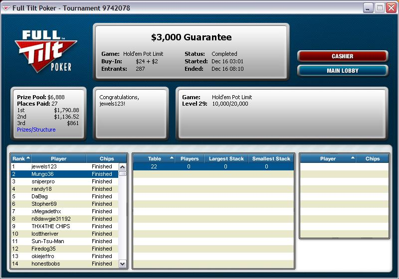 Best MTT finish in 2006