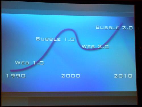 Burbuja 2.0 class=