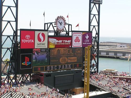 scoreboard 2005