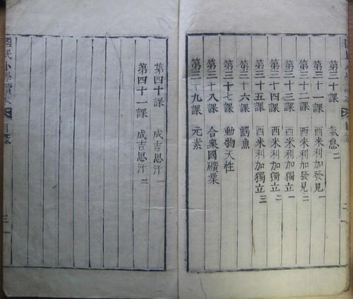 Kungmin sohak tokpon - contents 3 (1895)